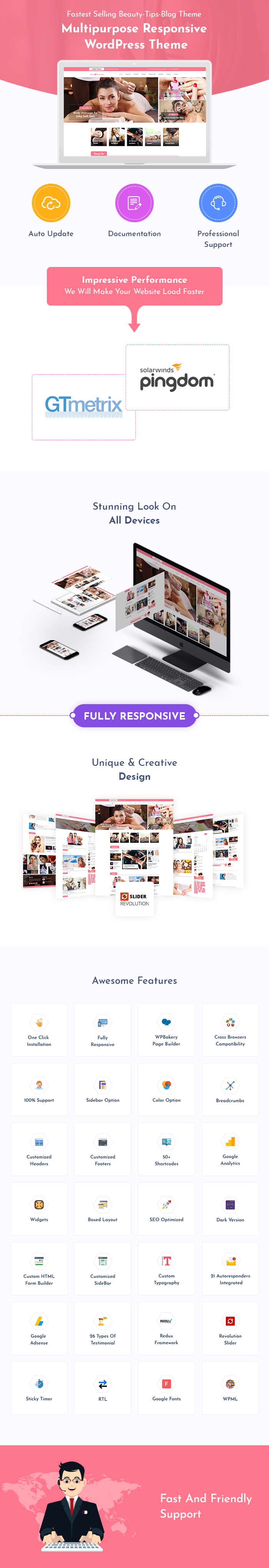 Beauty Tips WordPress Themes