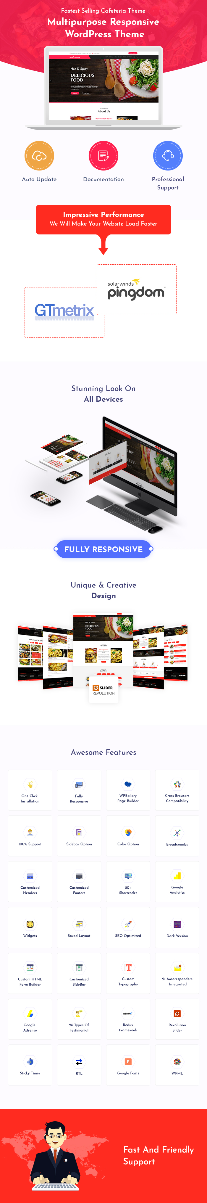 Cafeteria WordPress Themes