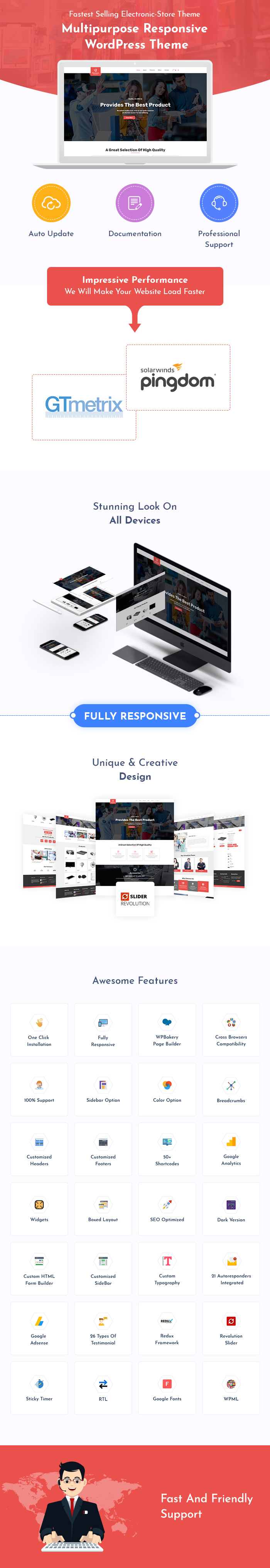 Electronic Store WordPress Themes