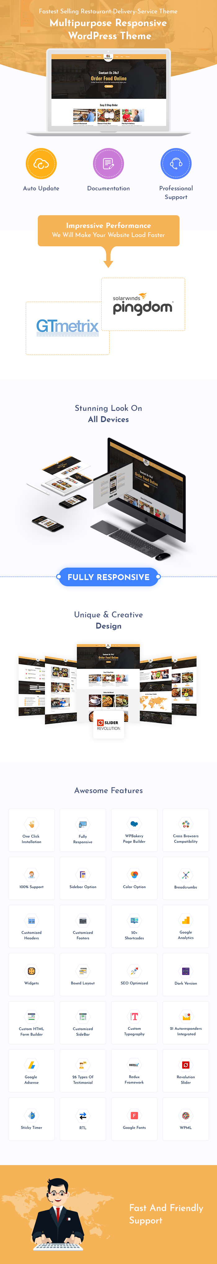 Restaurant Delivery WordPress Themes