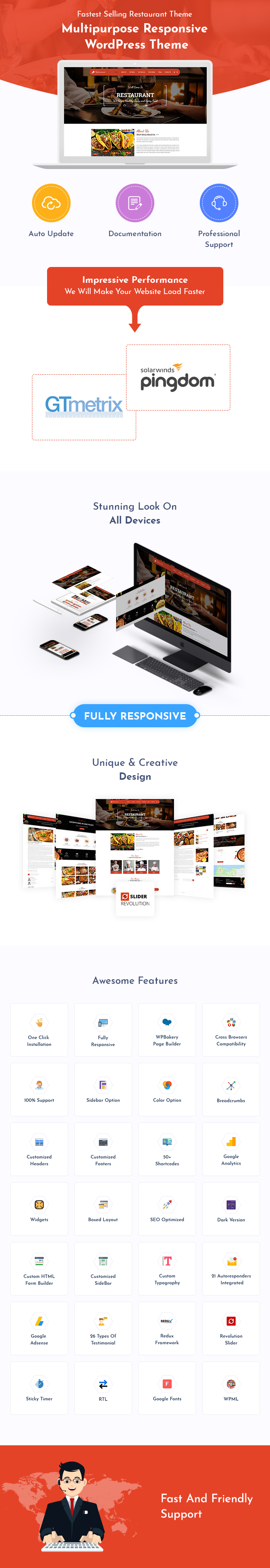 Foodies Restaurant WordPress Themes