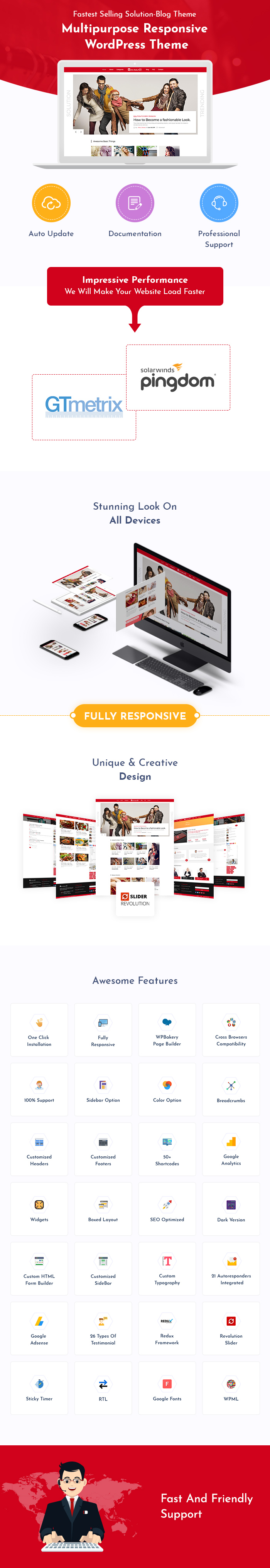Solution Blog WordPress Themes