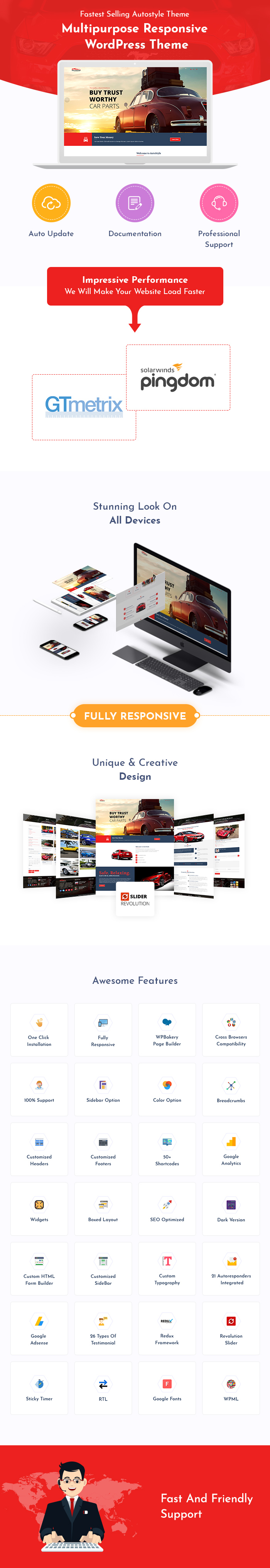 Autostyle Carparts Website WordPress Themes