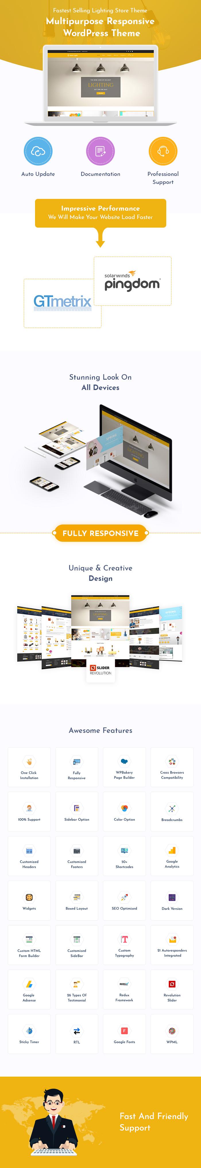 Lighting Store WordPress Themes
